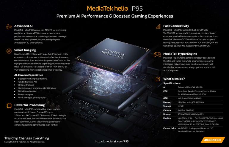 Mediatek выпустила мобильный процессор Helio P95, это незначительно улучшенная версия Helio P90