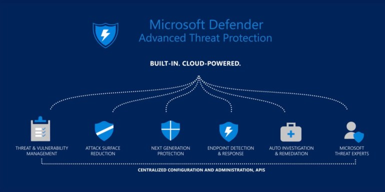 Microsoft анонсировала Windows Defender для Linux, Android и iOS
