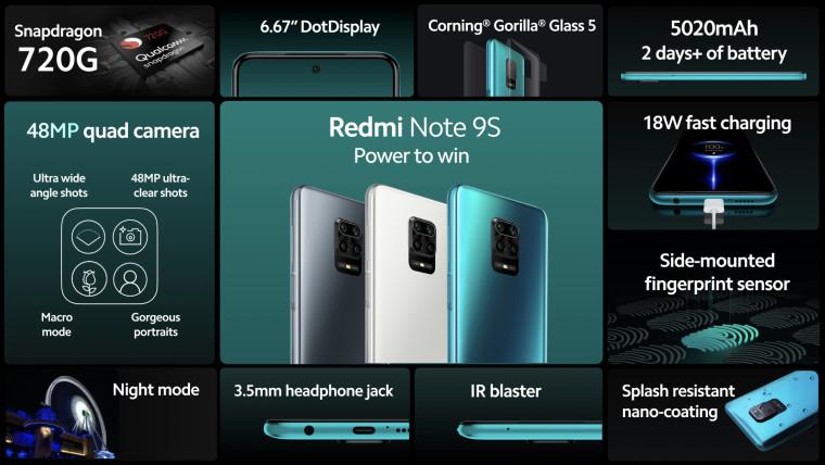 Смартфон Redmi Note 9S представлен официально — это глобальная версия Redmi Note 9 Pro