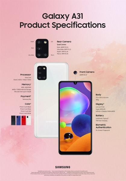 Новый середнячок Samsung Galaxy A31: экран Super AMOLED диагональю 6,4 дюйма со встроенным сканером, 48-мегапиксельная квадрокамера и аккумулятор емкостью 5000 мА·ч