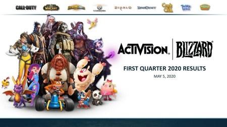 Для Activision Blizzard прошлый квартал оказался крайне удачным — на фоне успеха Call of Duty Modern Warfare и Warzone издателю даже удалось превзойти собственные прогнозы