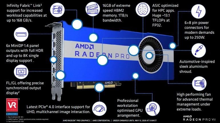 AMD анонсировала видеокарту Radeon Pro VII с GPU Vega 20, 16 ГБ памяти HBM2, поддержкой Infinity Fabric Link и ценой $1900