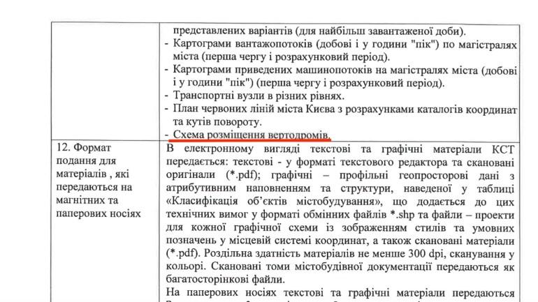 """В новой транспортной стратегии Киева предусмотрено создание сети """"вертодромов"""". Эксперты считают, что ее можно будет использовать для """"летающих такси"""""""