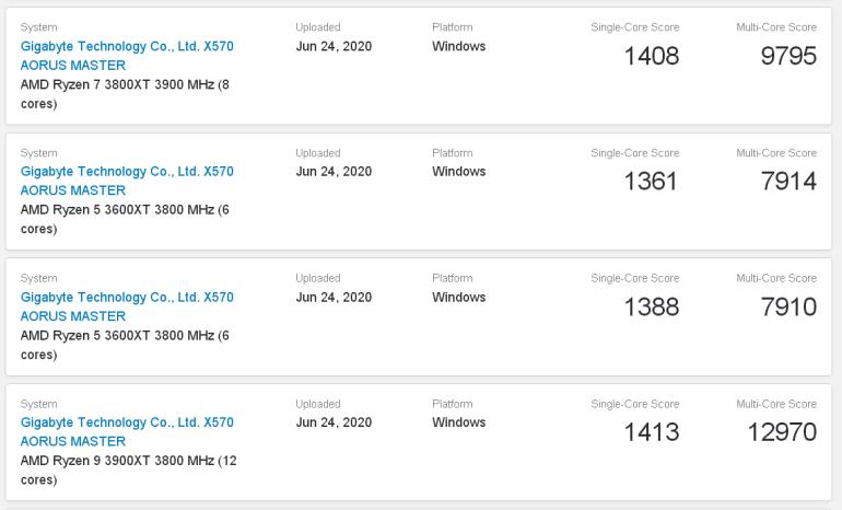 Процессоры AMD Matisse Refresh (Ryzen 9 3900XT, Ryzen 7 3800XT, Ryzen 5 3600XT) оказались на 5-8% производительнее своих предшественников