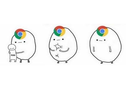Google Chrome вскоре позаимствует частичку Microsoft Edge — и станет использовать меньше памяти на Windows 10