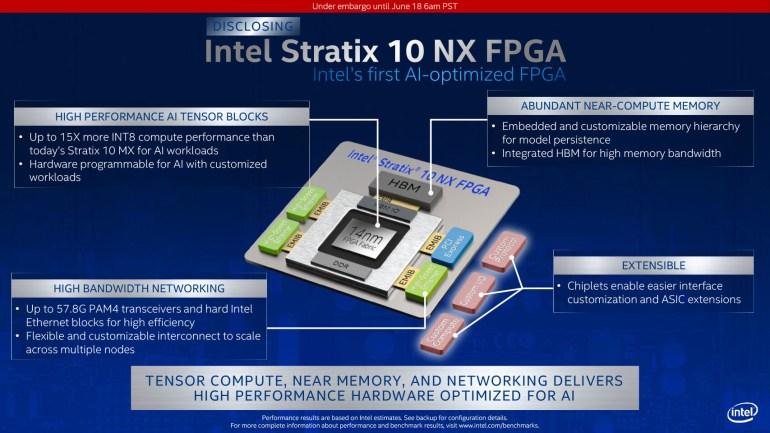 Intel анонсировала процессоры Xeon Scalable 3-го поколения (семейство Cooper Lake) и ряд сопутствующих решений для ИИ-систем