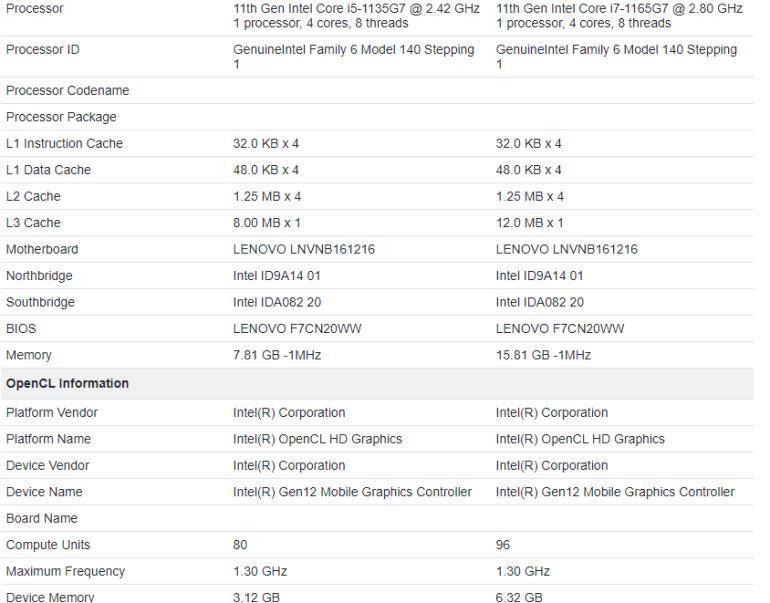 Графическое ядро CPU Intel Tiger Lake-U демонстрирует производительность на уровне GeForce MX350