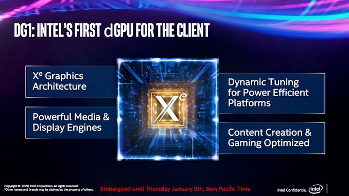 Официально: анонс мобильных CPU Intel 11-го поколения (Tiger Lake-U) состоится 13 августа, а запуск — 2 сентября