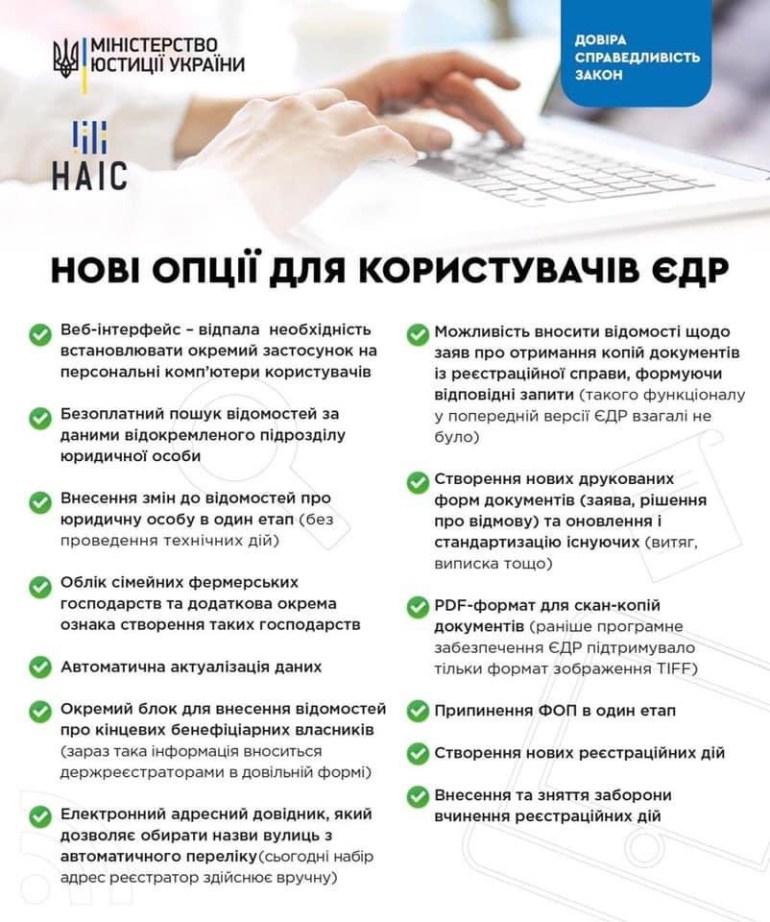 Минюст запустил обновленный Единый государственный реестр предпринимателей на пять дней раньше срока, с сегодняшнего дня возобновляются регистрации ФОП, ОФ и юрлиц