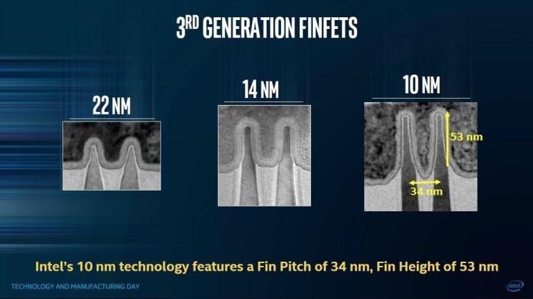 Академия наук Китая обвинила Intel в незаконном использовании патента на технологию FinFET