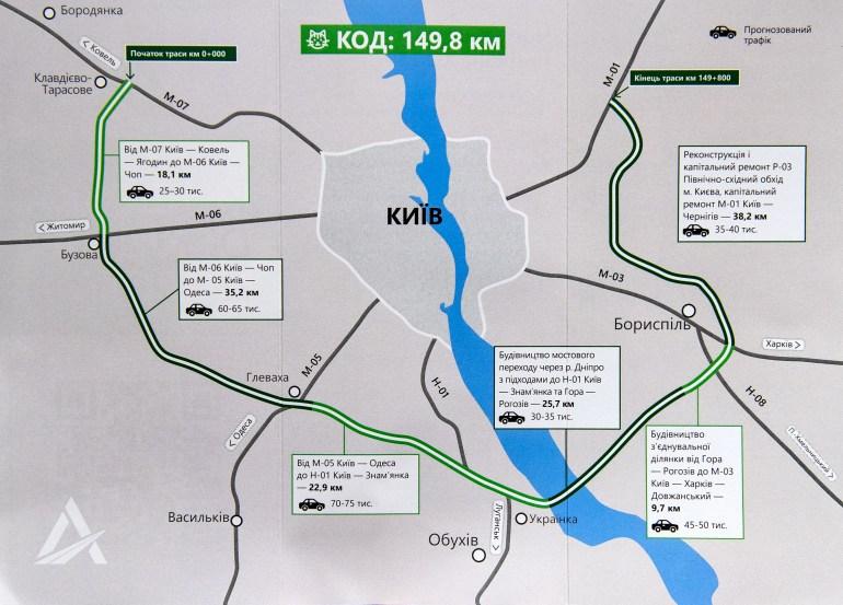 """Официально: Вокруг Киева построят """"Киевскую обходную дорогу"""" (КОД) длиной 150 км за 85 млрд грн, стройка начнется в 2021 и закончится в 2025 году [карта]"""