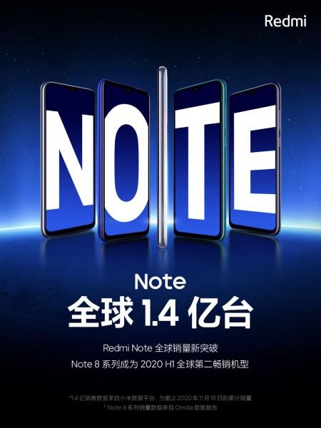 Xiaomi продала 140 млн смартфонов Redmi Note за шесть лет