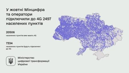 Минцифра отчиталась о расширении покрытия 4G в октябре — подключили еще 2497 населенных пунктов, открыв сверхбыстрый мобильный интернет еще для 320 тыс. украинцев