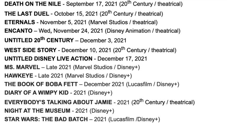 Disney опубликовала полное расписание премьер фильмов и сериалов на 2021 год от студий Marvel, Pixar, Lucasfilm, 20th Century