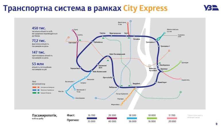 Зеленський анонсував нові швидкісні потяги (3-4 години на поїздку) та сучасні приміські електрички City-Express (Київ, Харків, Дніпро)
