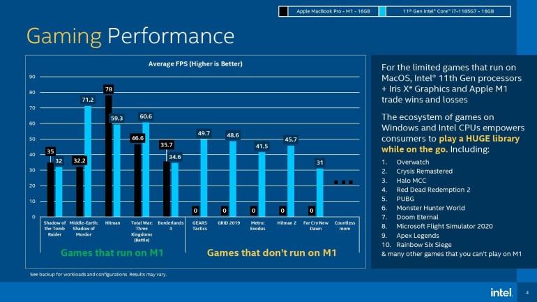 Intel наносит ответный удар: серия тщательно подобранных тестов демонстрирует преимущества или паритет процессоров Core i7 и Apple M1