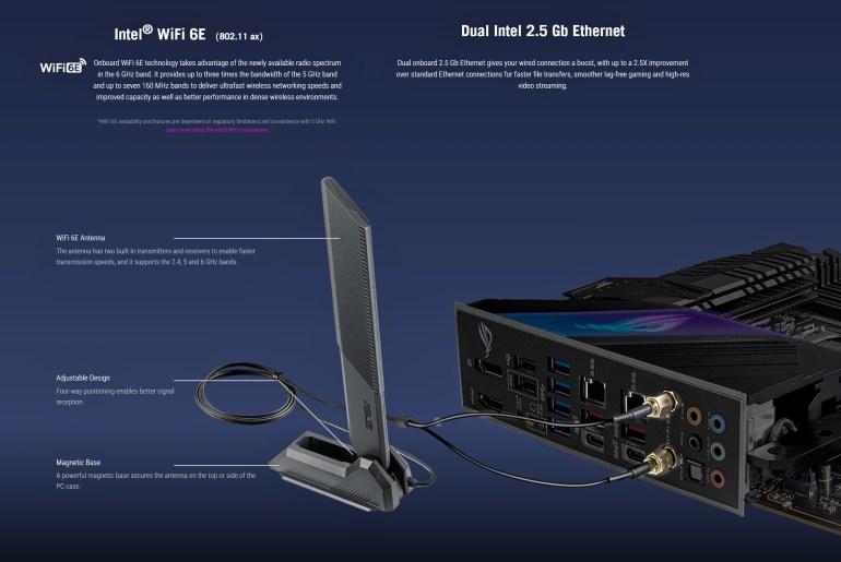 Обзор материнской платы ASUS ROG STRIX Z590-E GAMING WiFi