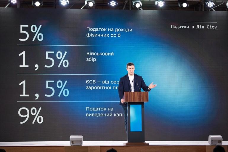 """Мінцифри: Завдяки """"Дія City"""" доходи IT-галузі в Україні до 2025 року можуть зрости до $16,5 млрд"""