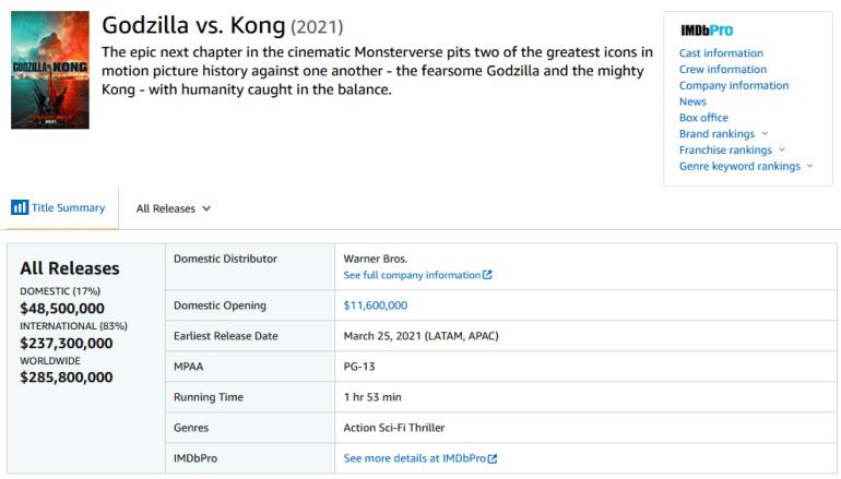 """""""Godzilla vs. Kong"""" собрал в мировом кинопрокате рекордные для пандемии $285 млн и одновременно показал лучший старт в стриминговом сервисе HBO Max"""