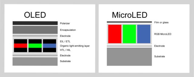 Телевизоры Samsung 2021: будущее за MicroLED и Neo QLED