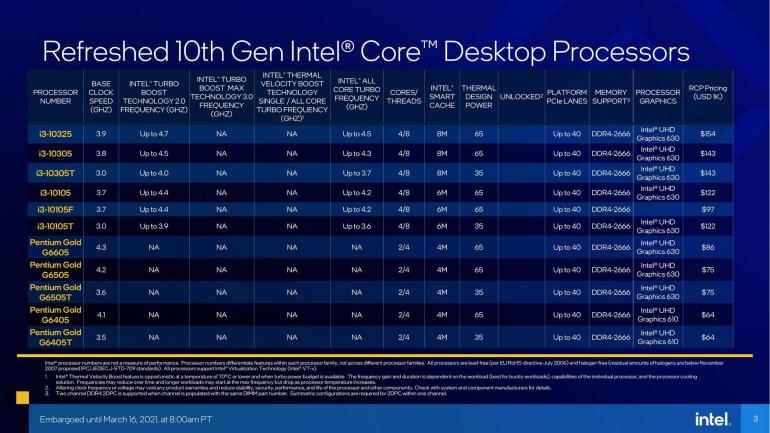 Обзор процессора Intel Core i7-11700K: лебединая песня LGA1200