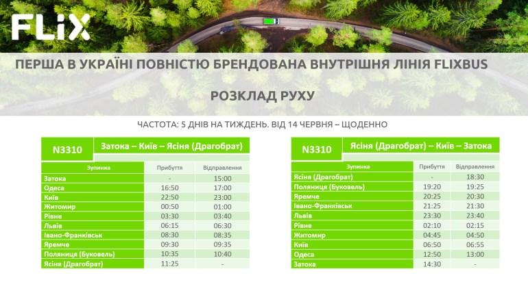 """FlixBus запустив перший """"внутрішній"""" автобусний маршрут Україною - від Затоки і Одеси через Київ та Львів на Буковель"""