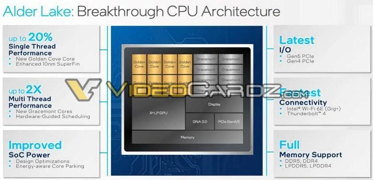 Характеристики инженерного образца гетерогенного CPU Intel Alder Lake-S для настольной платформы LGA1700 — 16 ядер, 24 потока, частоты до 3,4-4,6 ГГц при TDP 228 Вт