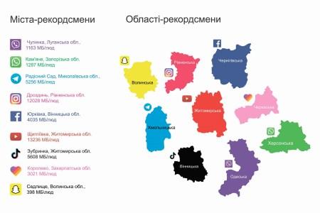 Vodafone презентував «кольоровий» рейтинг користування месенджерами та соцмережами у різних куточках України