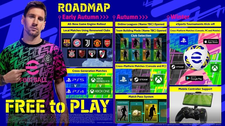 Konami переименовала футбольный симулятор Pro Evolution Soccer в eFootball и сделала его условно-бесплатным