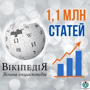 Українська Вікіпедія перетнула позначку в 1 мільйон 100 тисяч статей