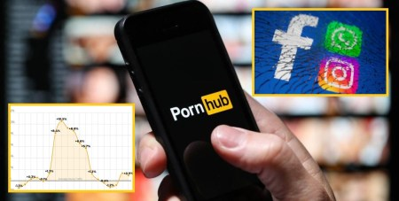 PornHub отчитался о росте трафика на 10,5% в период, когда «лежали» Facebook, Instagram и WhatsApp