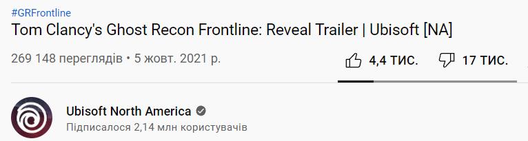 Ubisoft в последний момент отложила закрытое тестирование Ghost Recon Frontline — ранее дебютный трейлер онлайн-шутера получил в 4 раза больше дизлайков, чем лайков на YouTube