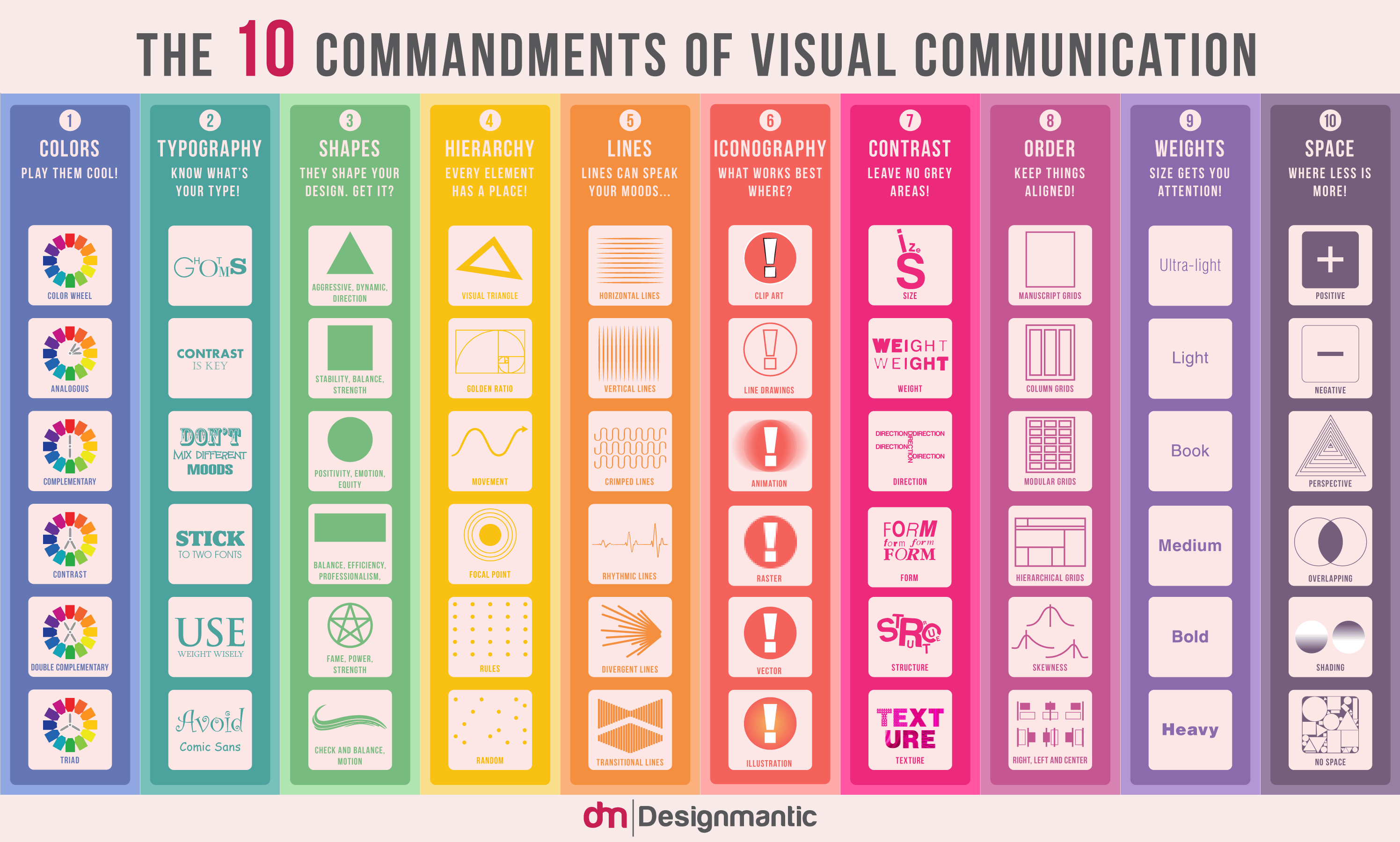 The Top 10 Elements Of Visual Communication It Consultancy Body Of Knowledge Blog