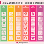 The Top 10 Elements of Visual Communication