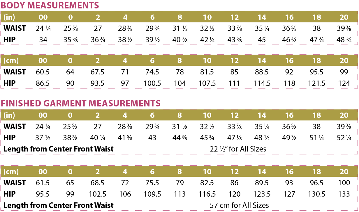Emily Culottes Body and Finished Garment Measurements