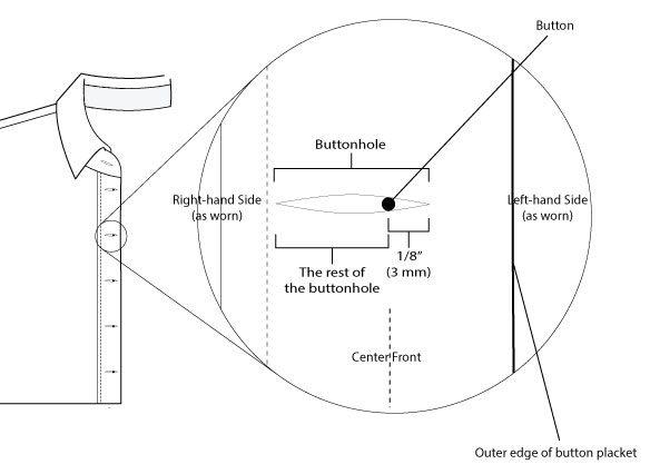 Button & Buttonhole Placement - Horizontal
