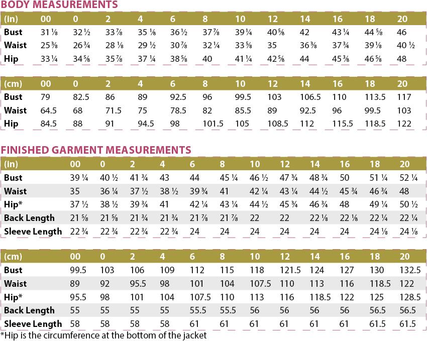 Hvar Jacket PDF Sewing Pattern Body Measurements