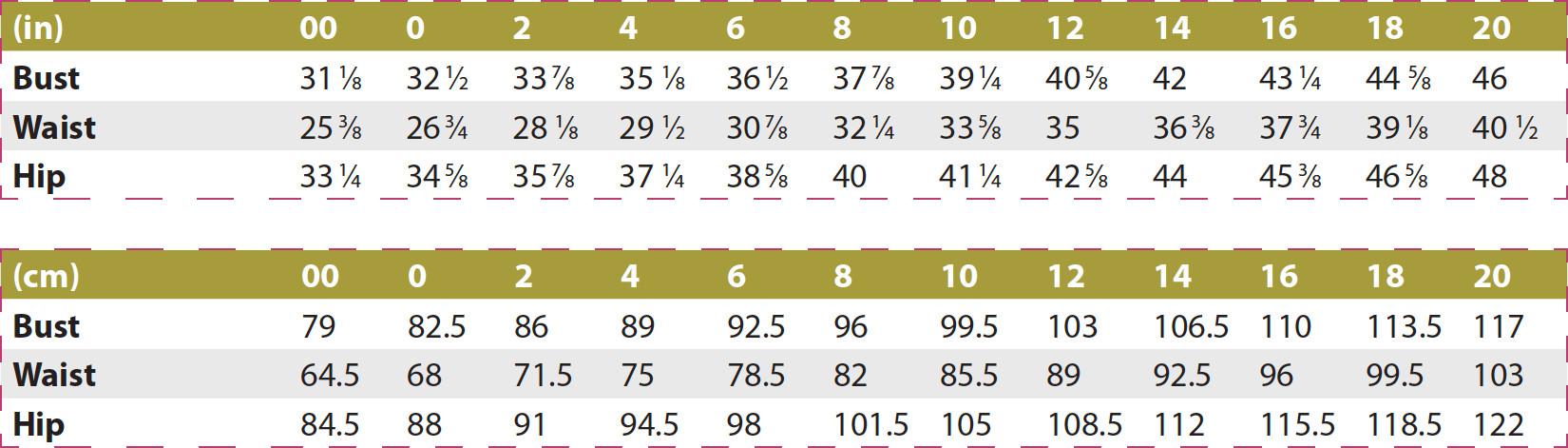 Isidro Top PDF Sewing Pattern Body Measurements