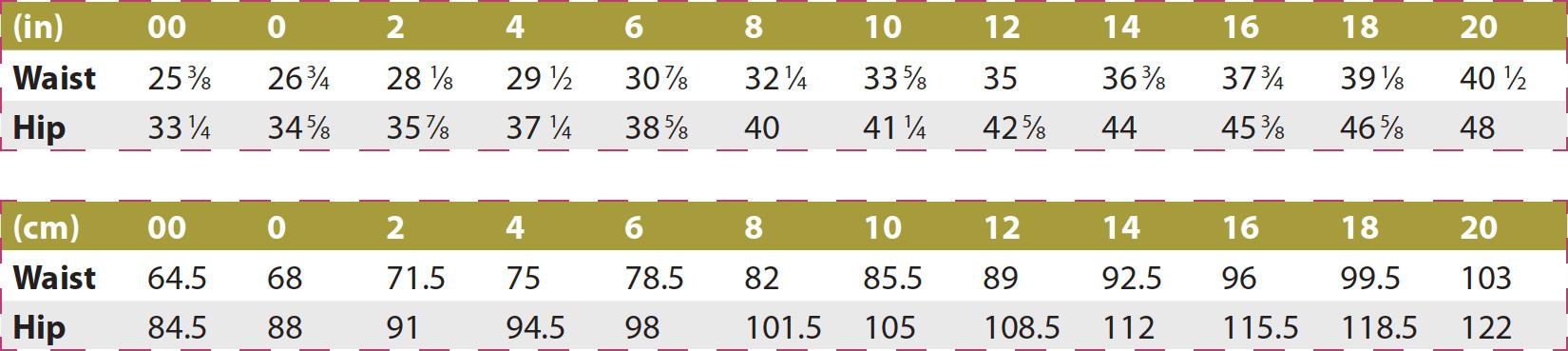 Hermosa Shorts PDF Sewing Pattern Body Measurements