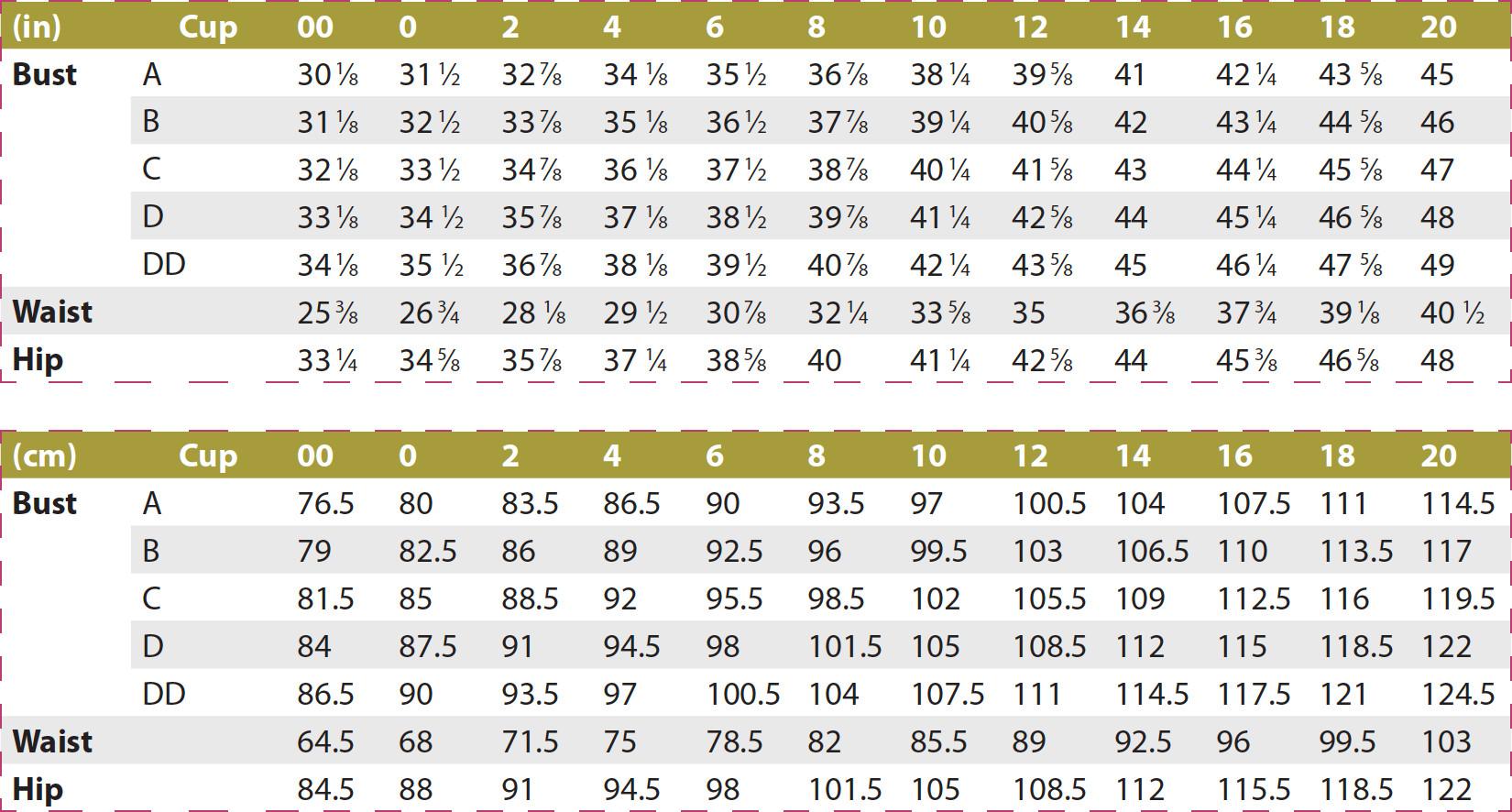 Kosice Top & Dress PDF Sewing Pattern Body Measurements