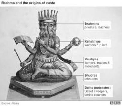 castes