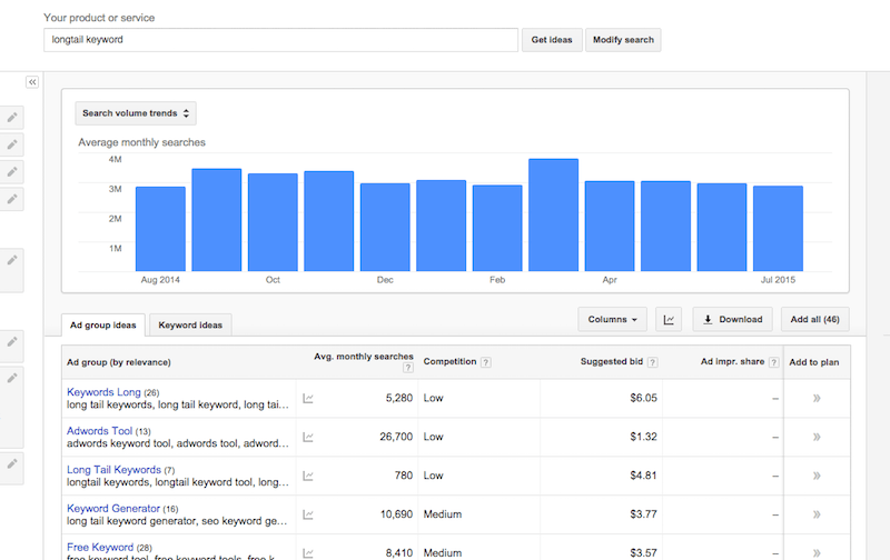 how to use Google keyword tool