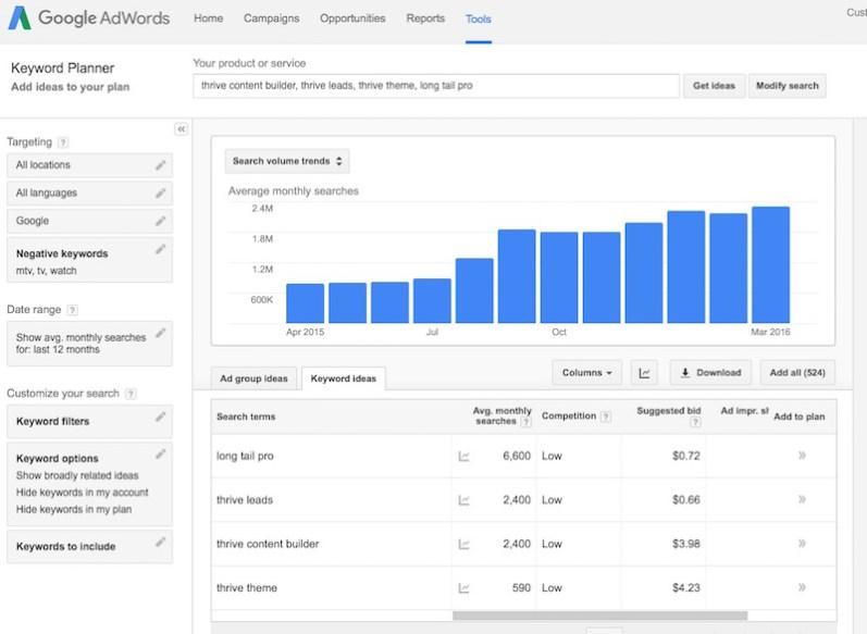 Blog Niche Search using Google Keyword Planner