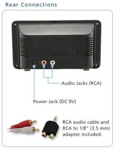 Rear Connections