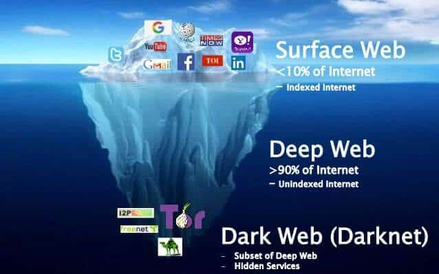- deep - How To Use Deep/Dark Web On Your Android 2018 (Working + Video)