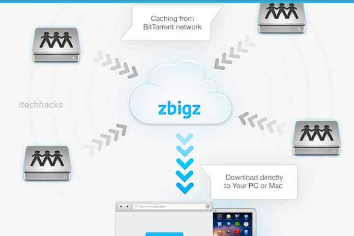Free Zbigz Premium Accounts and Passwords of 2018 (Lifetime Access)