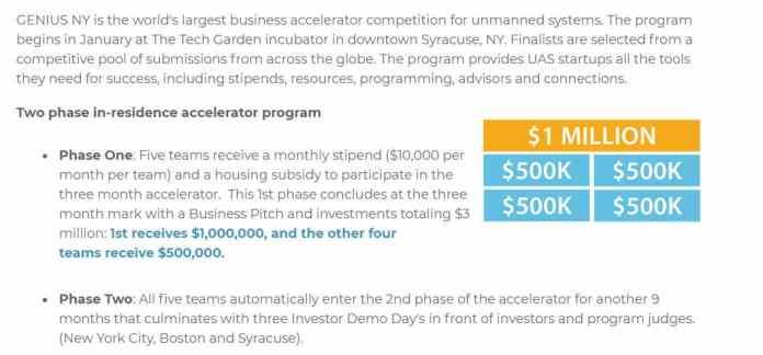 - 2018 10 01 21 38 15 - GENIUS NY, The go to program for Start-Up ideas!