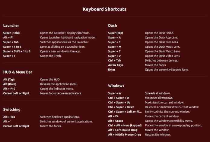 Ubuntu Terminal Keyboard Shortcuts
