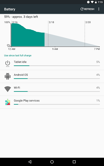 How to Fix Nexus 7 Battery Drain on Marshmallow -