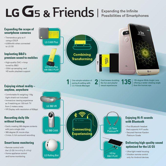 top 5 reasons to buy LG G5 1
